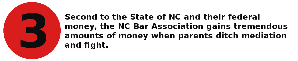 NC Judges and lawyers make money when custody mediation fails.