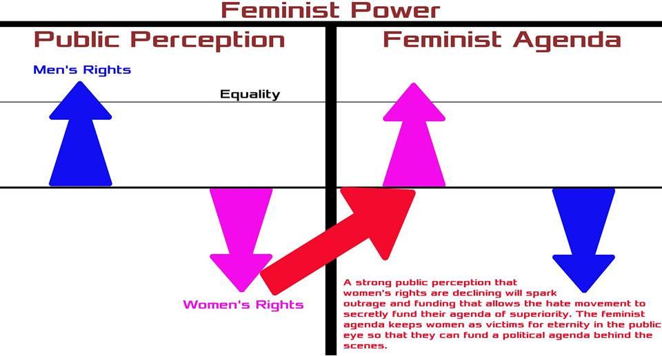 New York Feminist